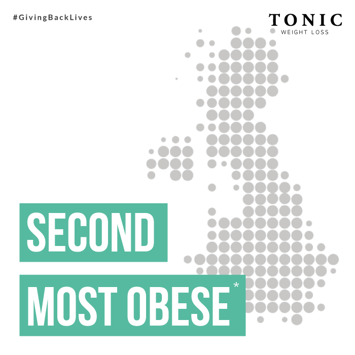 Tonic Weight Loss Surgery UK Bariatric Surgeons